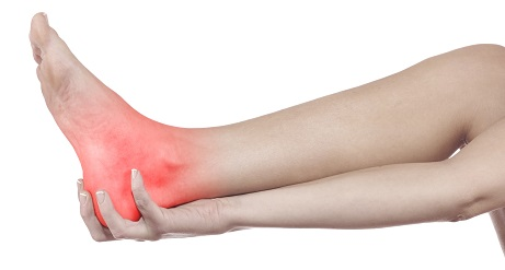 Chronic-Ankle-Pain.jpg (461×247)